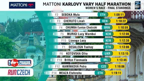 karlovy-vary-hm-2015-women1