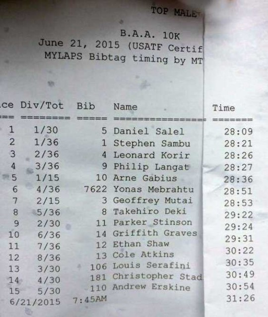 boston-10k-results-men-stretti