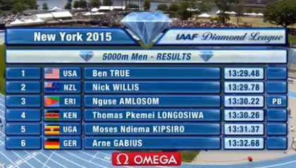 diamond-league-new-york-2015-5000m