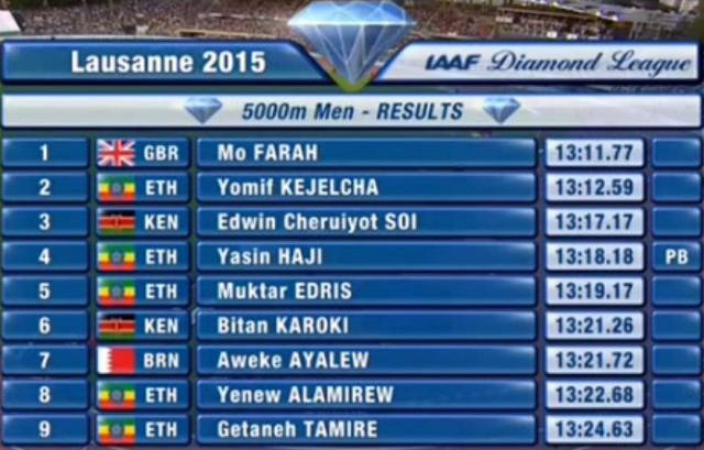 dl-lausanne-2015-5000m-result