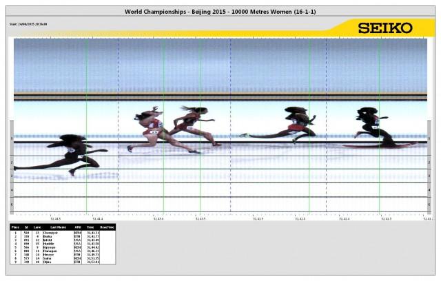 wm-2015-finish-10000m-women