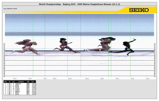 wm-2015-finish-3000mh-w