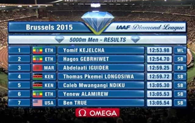 dl-bruessel-2015-result-5000m