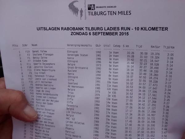 tilburg-10k-results-women