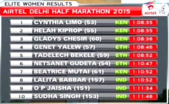 delhi-hm-2015-result-women