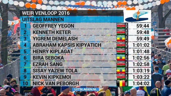 venloo0p-2016-results-men
