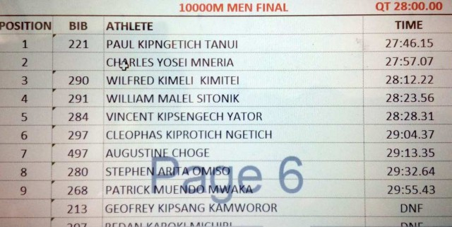 kenyan-trials-2016-10000m-results