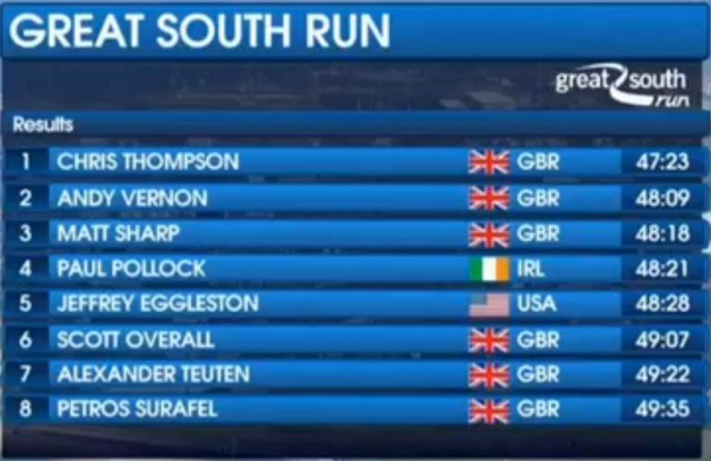 great-south-2016-results-men
