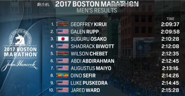 boston-mar-2017-results-men