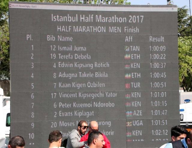 istanbul-half-2017-results-men