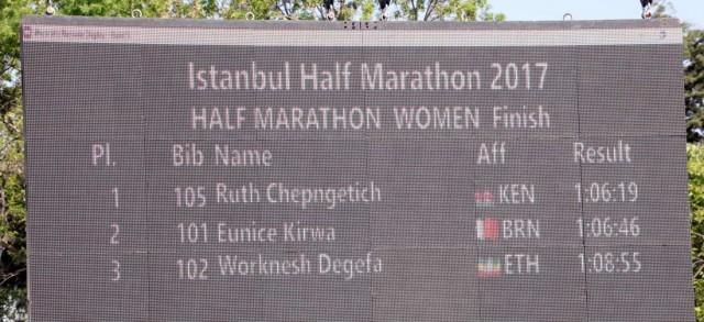 istanbul-half-2017-results-women