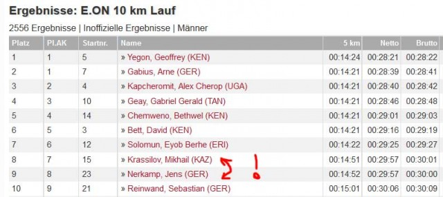 pb-osterlauf-2016-results-10km