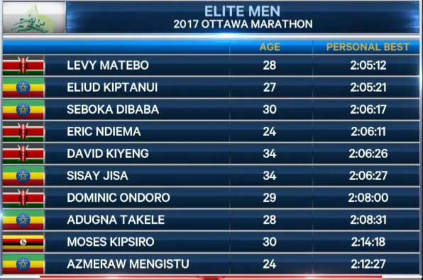 ottawa-mar-2017-elite-men