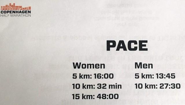 copenhagen-hm-2017-pace