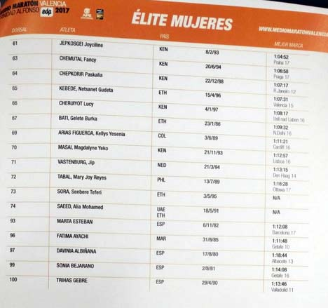 valencia-hm-2017-elite-women