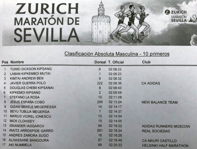 sevilla-mar-2018-list-men