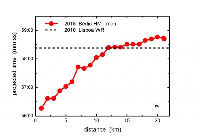 pace-berlin-hm-2018-men