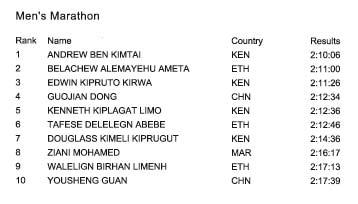 wuhan-mar-2019-results-men