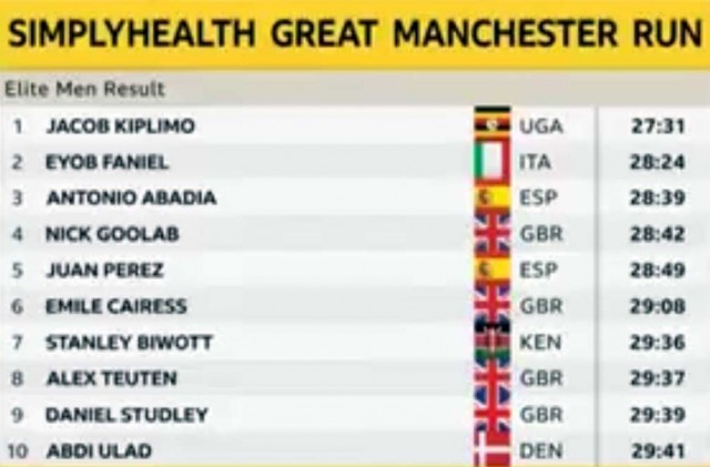 great-manchester-run-2019-results-men